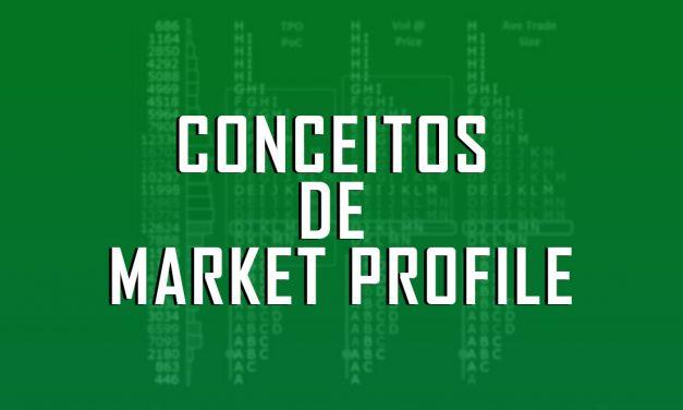 Conceitos básicos de Market Profile com Volume Profile