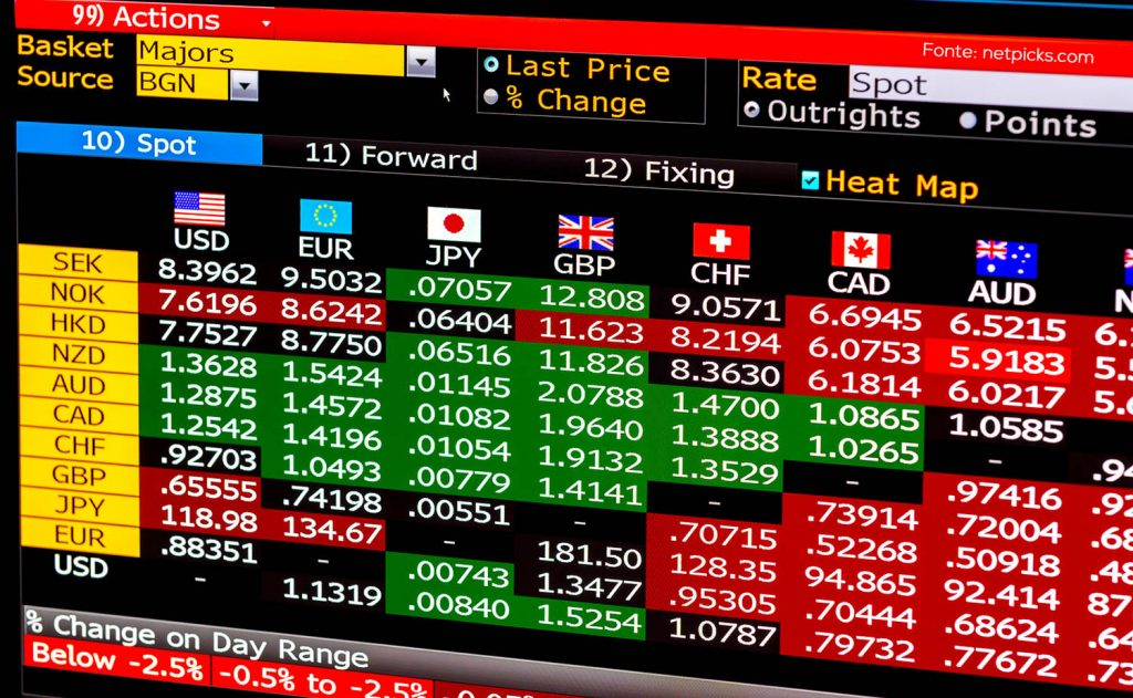 Terminal da Bloomberg. Cotação dos contratos de moedas.