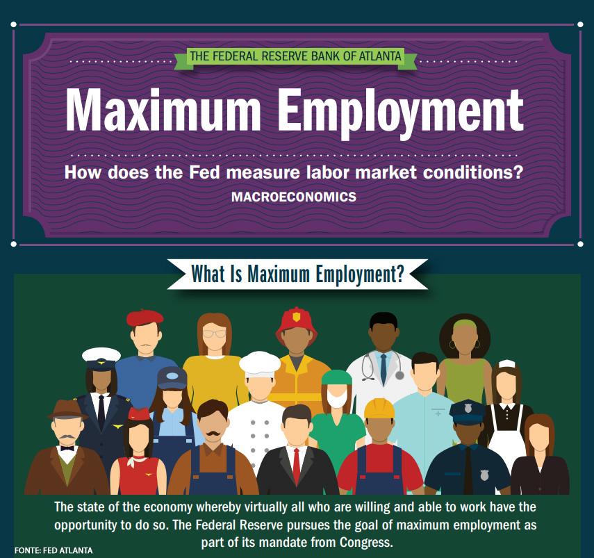 """""""Empregabilidade Máxima"""". Folheto do Federal Reserve de Atlanta."""